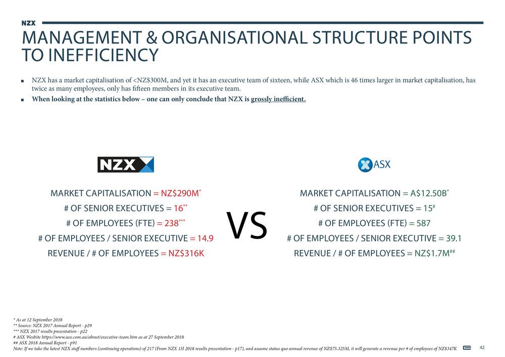 NZX Limited - Presentation - September 201842.jpg