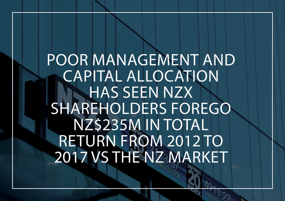 NZX Limited - Presentation - September 201846.jpg