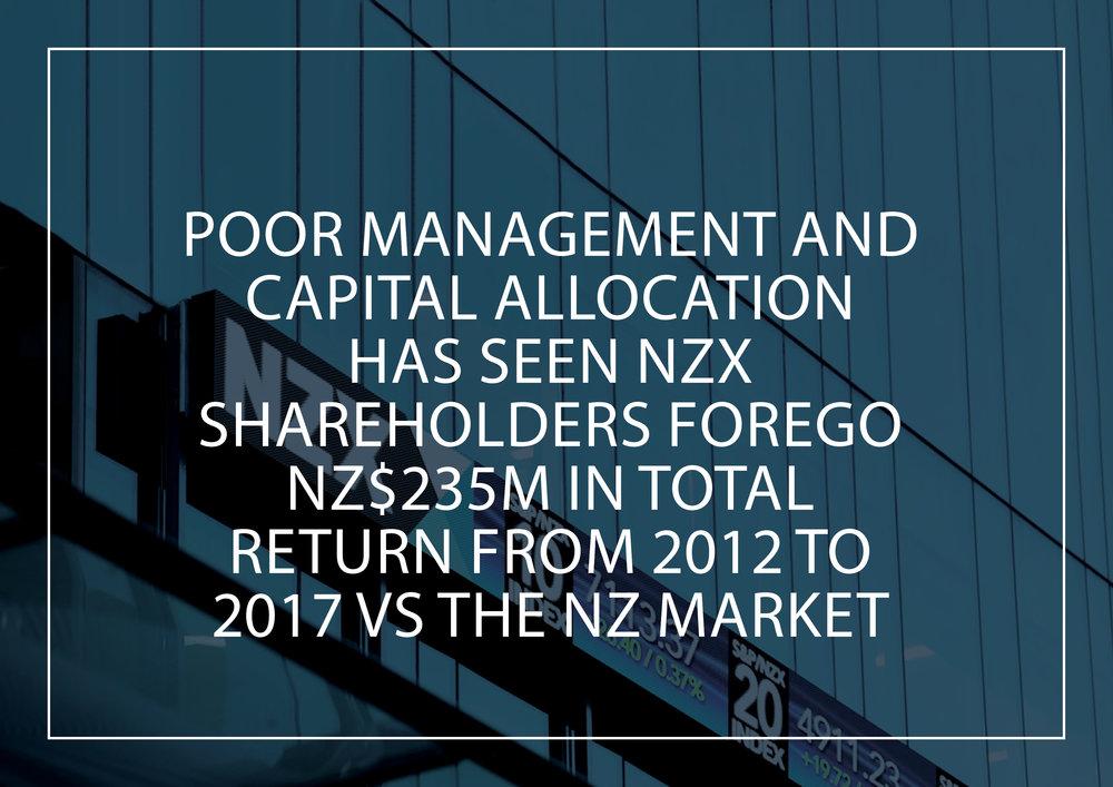 NZX Limited - Presentation - September 201846.jpg