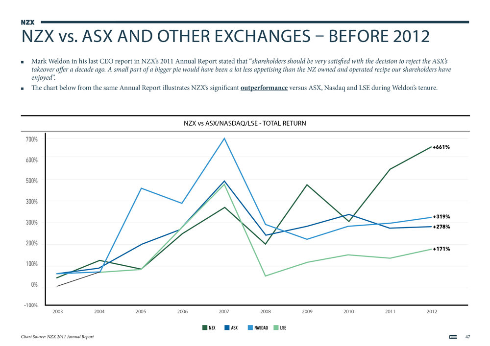 NZX Limited - Presentation - September 201847.jpg