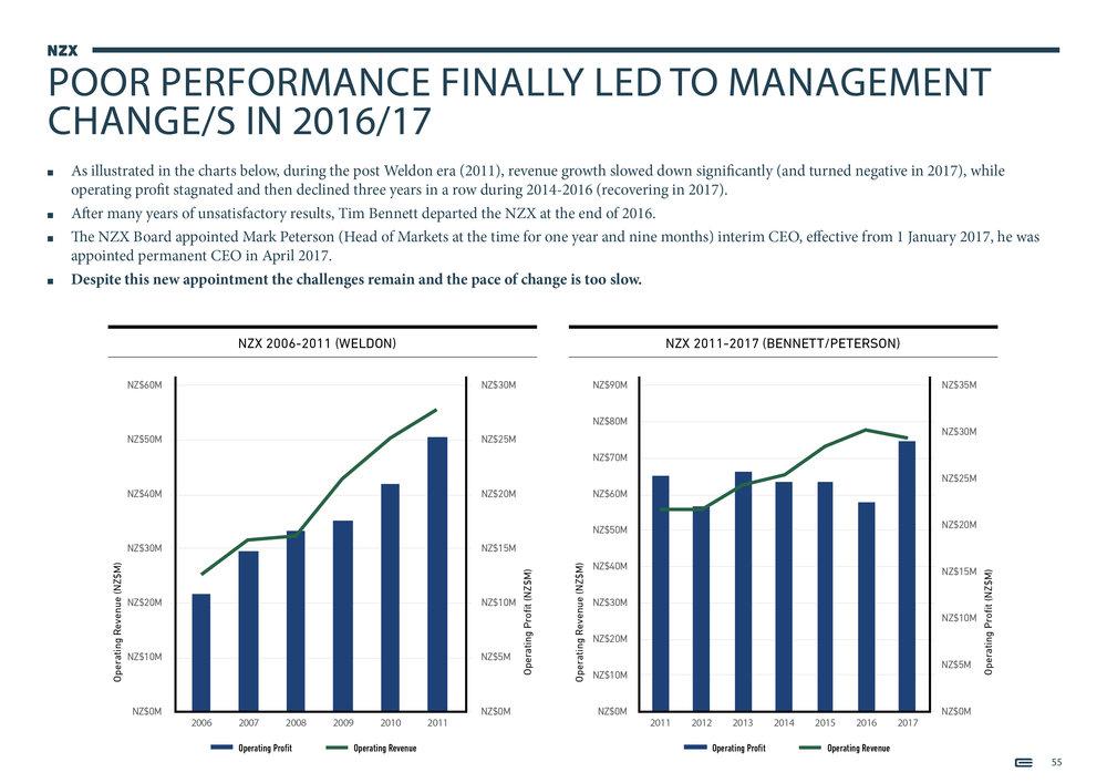 NZX Limited - Presentation - September 201855.jpg