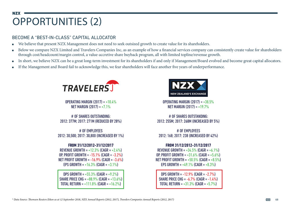 NZX Limited - Presentation - September 201868.jpg