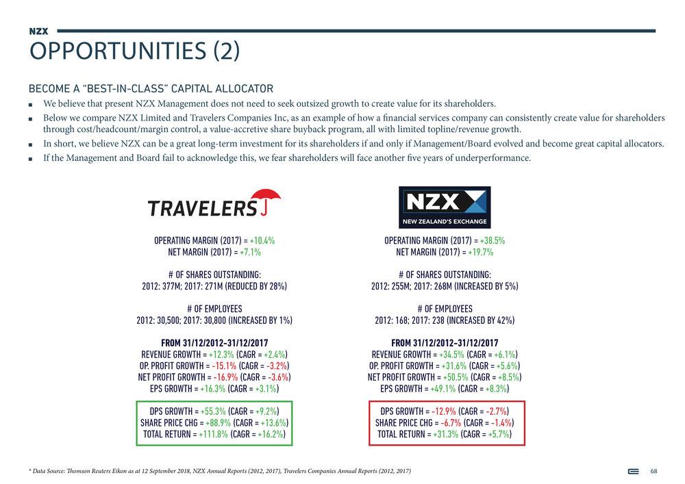 NZX Limited - Presentation - September 201868.jpg