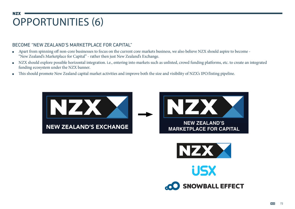 NZX Limited - Presentation - September 201872.jpg