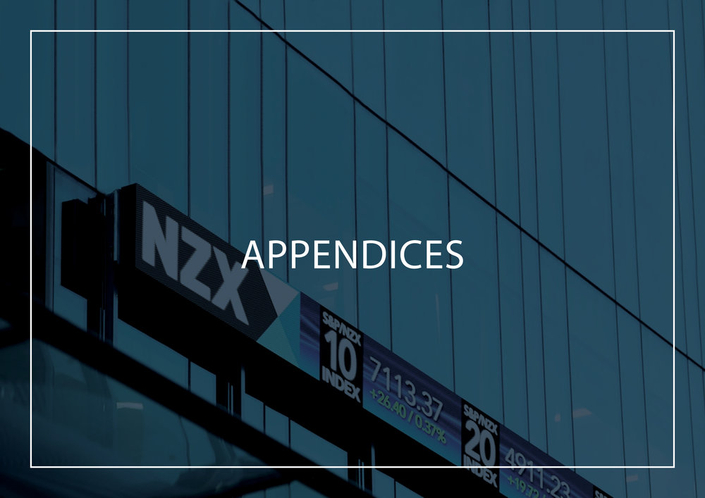 NZX Limited - Presentation - September 201878.jpg