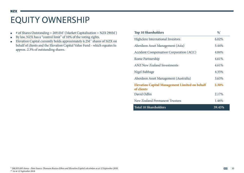 NZX Limited - Presentation - September 201830.jpg