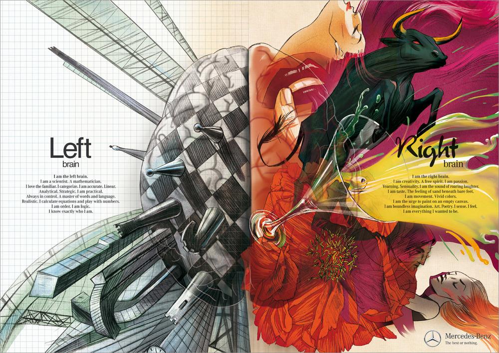 Right and left brain diagram