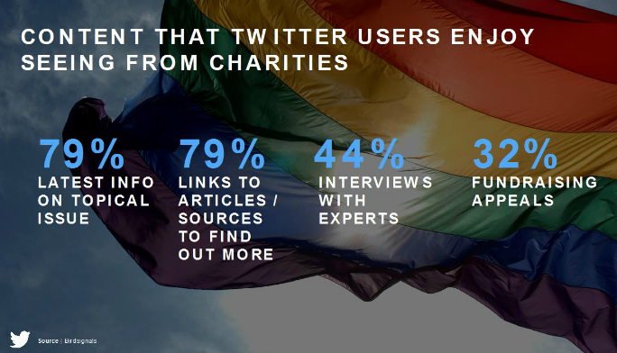 Image via Twitter Dublin #TwitterforEquality Webinar. Click image for link.