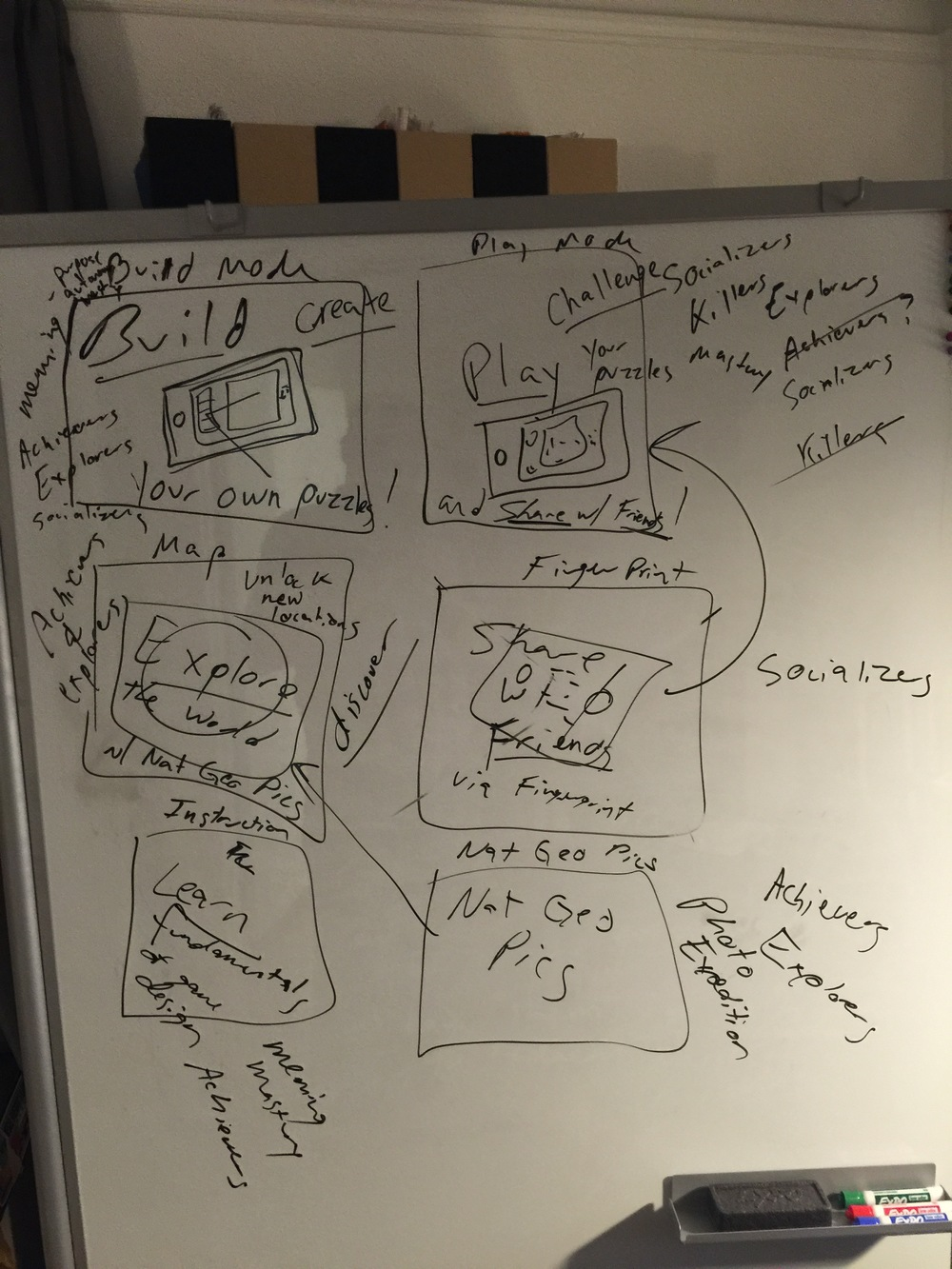 A whiteboard wireframe from an early brainstorming session