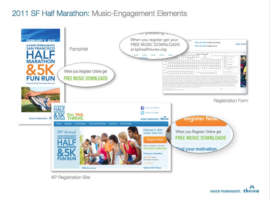 Kaiser Permanente's Half Marathon (San Francisco)