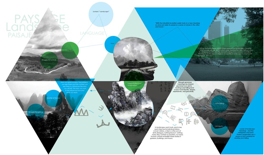 Landscape Design Poster