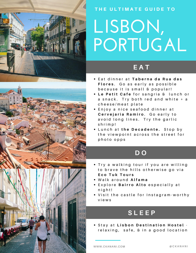 The Ultimate Guide to Lisbon, Portugal | ckanani.com #travel