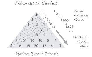 PhiPyramid2.jpg