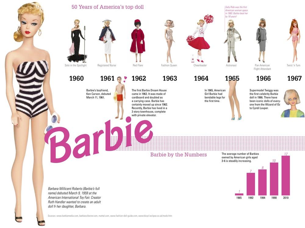 barbieclose.jpg