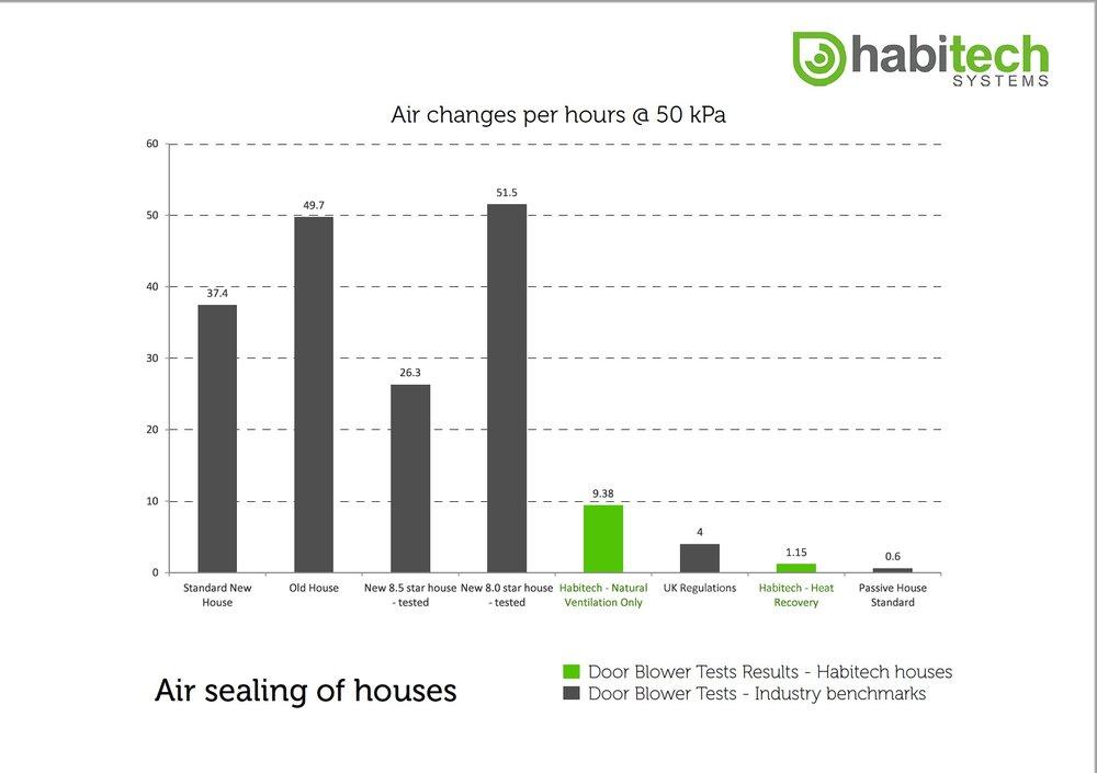 Habitech graph.jpg