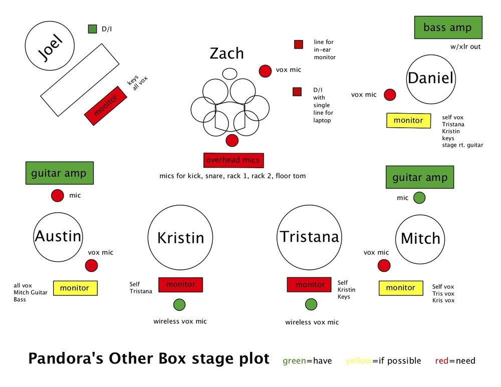 POB - Stage plot.jpg