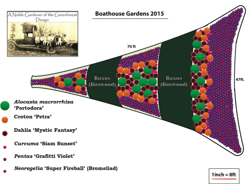 Planting plans for the Boathouse gardens