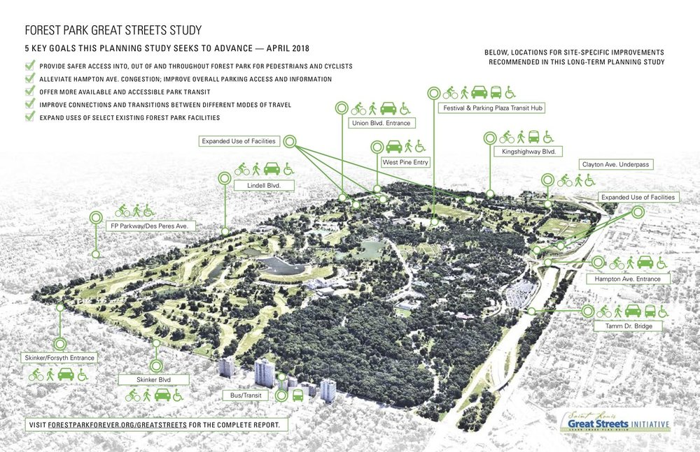 Forest+Park+Great+Streets+Summary+Graphic.jpg