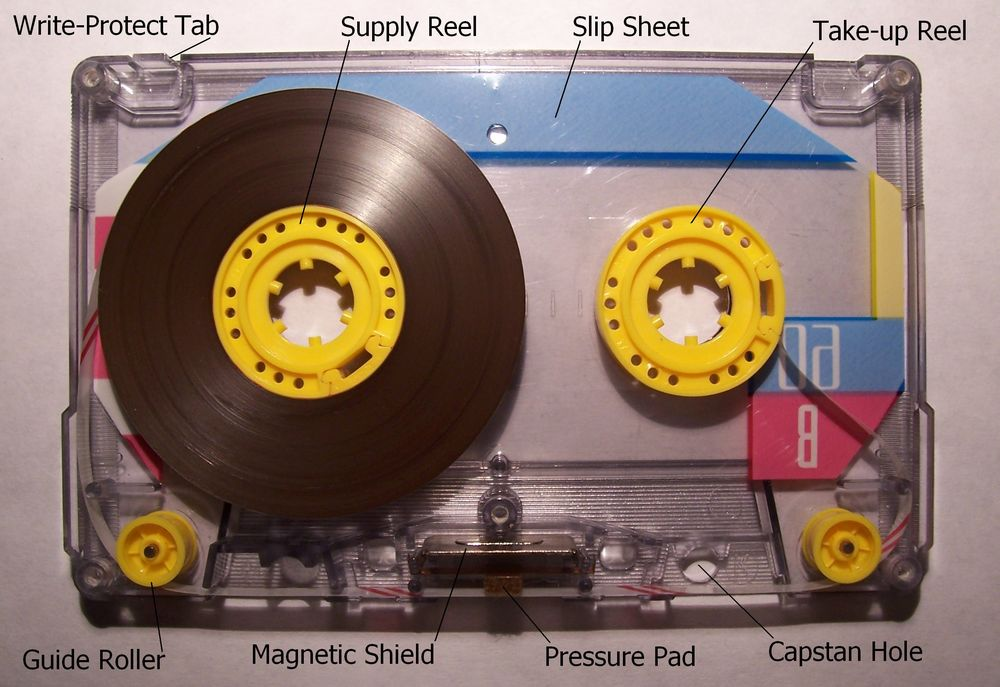 """Memorex Compact Cassette opened"" by Mathwiz593 at English Wikipedia. Licensed under CC BY-SA 3.0 via Commons - https://commons.wikimedia.org/wiki/File:Memorex_Compact_Cassette_opened.jpg#/media/File:Memorex_Compact_Cassette_opened.jpg"
