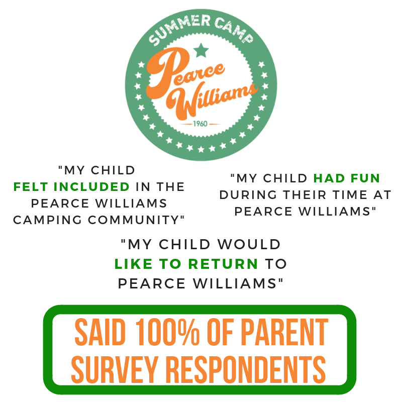 100%OFParents (2).png
