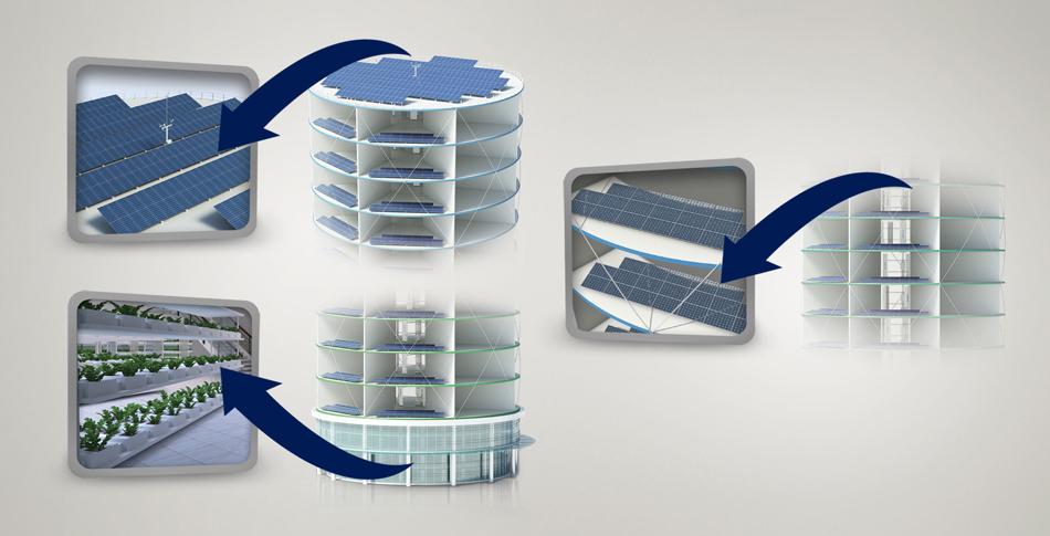 Tasarımı, hibrid (fotovoltaik ve rüzgar) sistemler için elverişlidir.