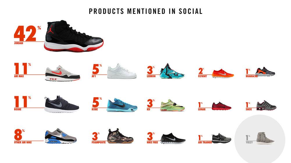 Sneaker_Culture_PP.015.jpeg