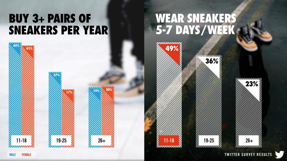 Sneaker_Culture_PP.020.jpeg