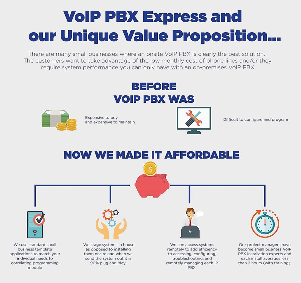 VoIP_PBX_Express_Advantage.png