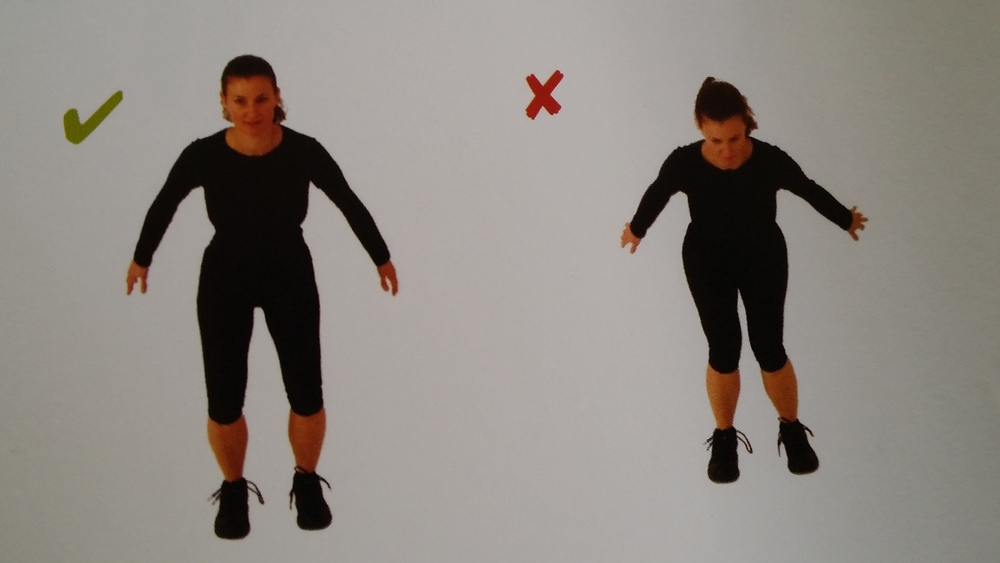 An example of correct and incorrect landing form with knees and ankles buckling in on the picture on the right.  Picture taken from Stability, sport & Performance Movement by Joanne Elphinston.