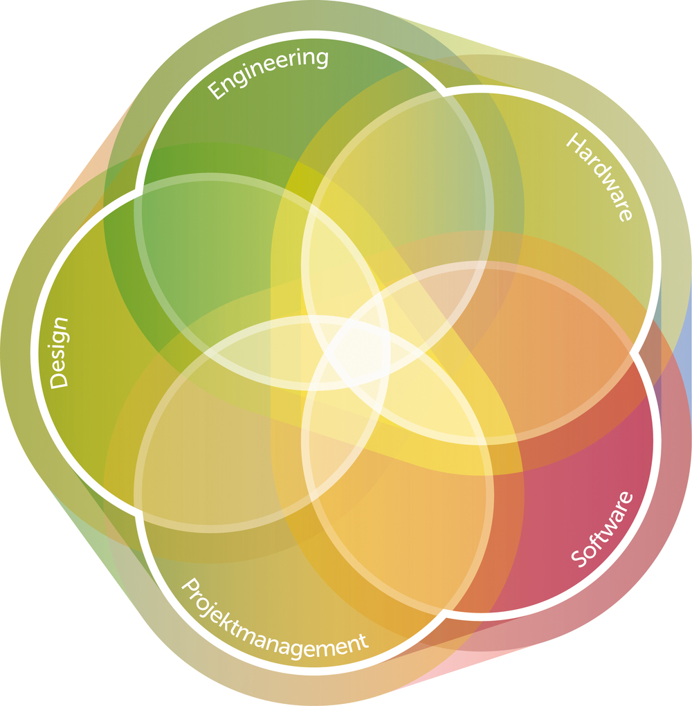 Logo_Competences_5fach.jpg