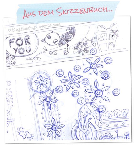 Skizzenbuch K. Johanna Fritz