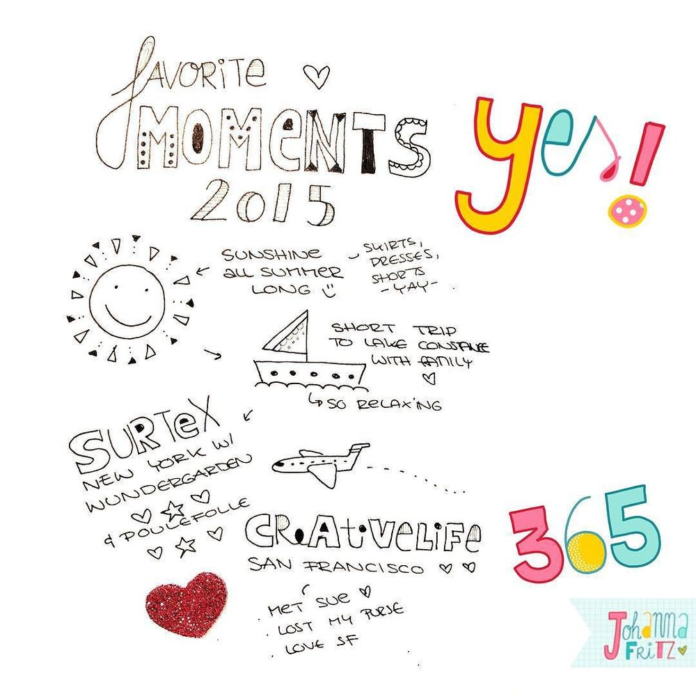 Topic: My favorite memories from 2015- By Johanna Fritz Illustration