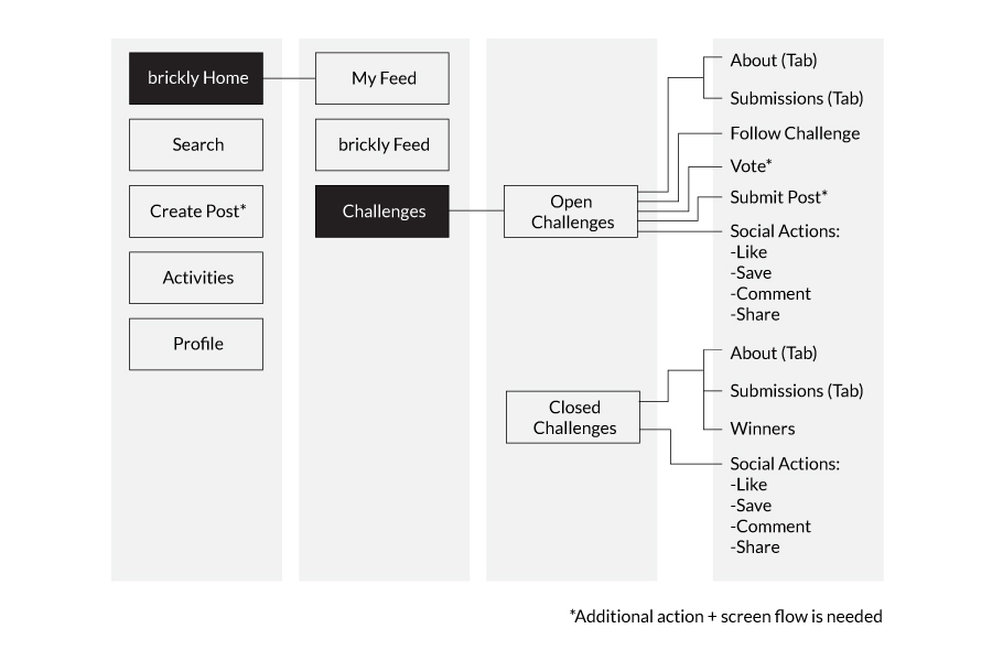Challenges-ActionMap-lg.jpg