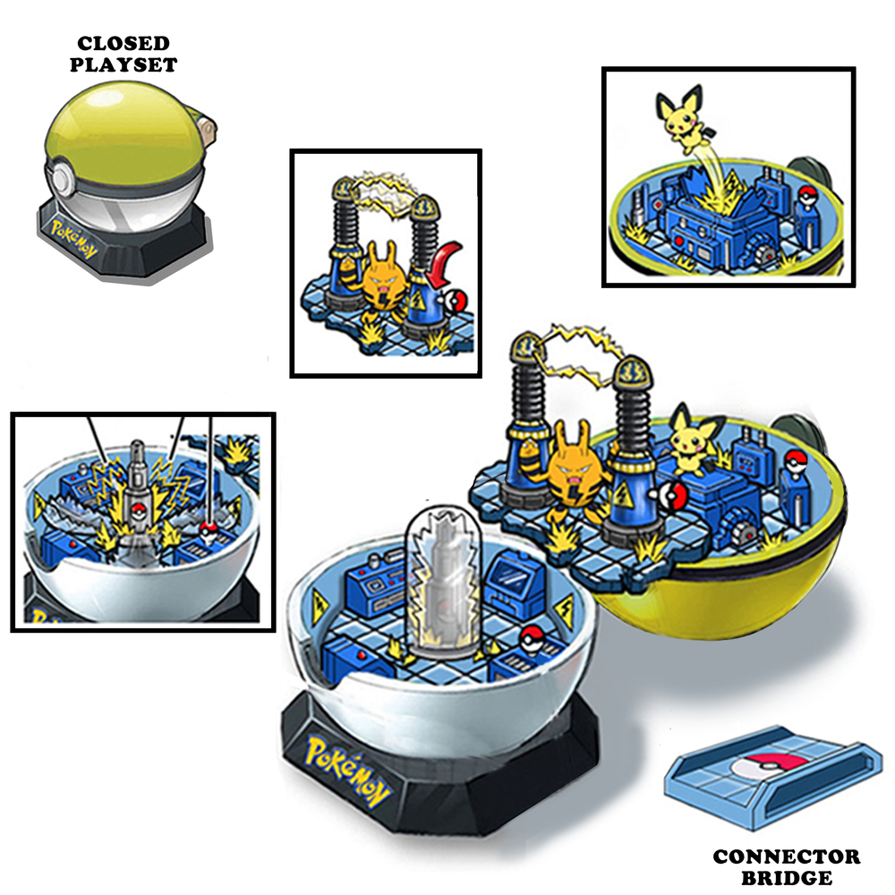 Mini Playset (Electric Type)
