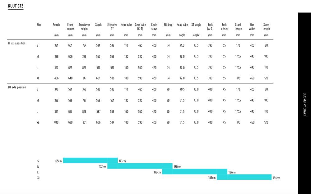 rondo-ruut-cf2-2019-size-chart.png