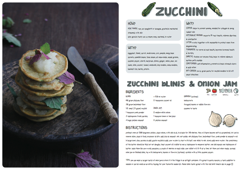 preview zucchini. healing meals LR.jpg