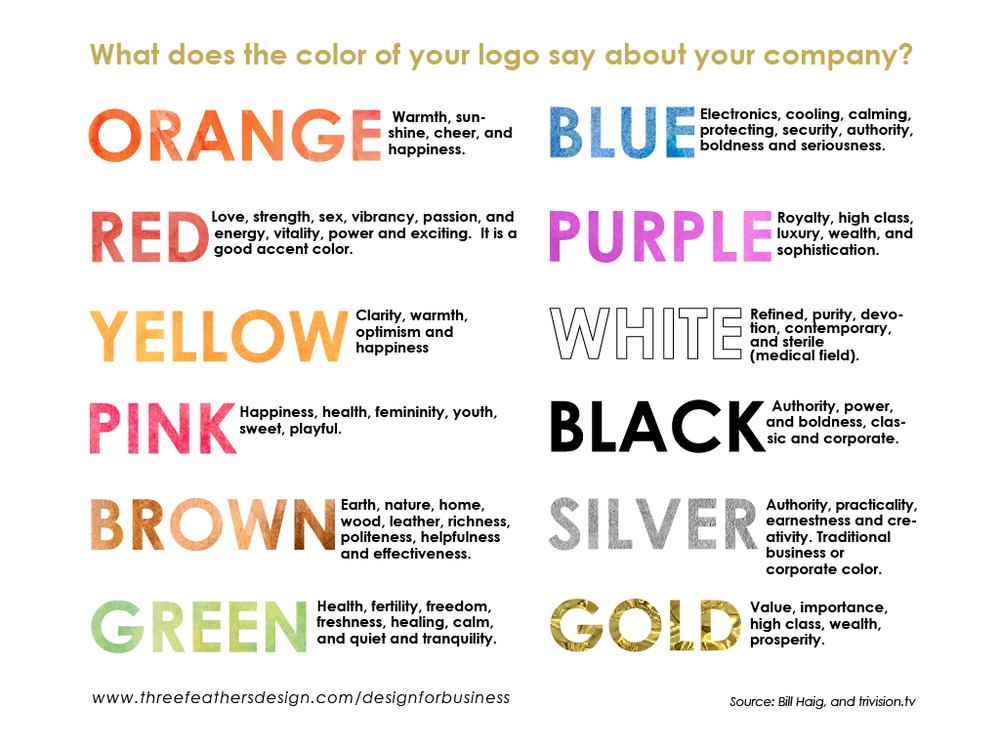 What Does The Color Of Your Logo Say About Your Company Three