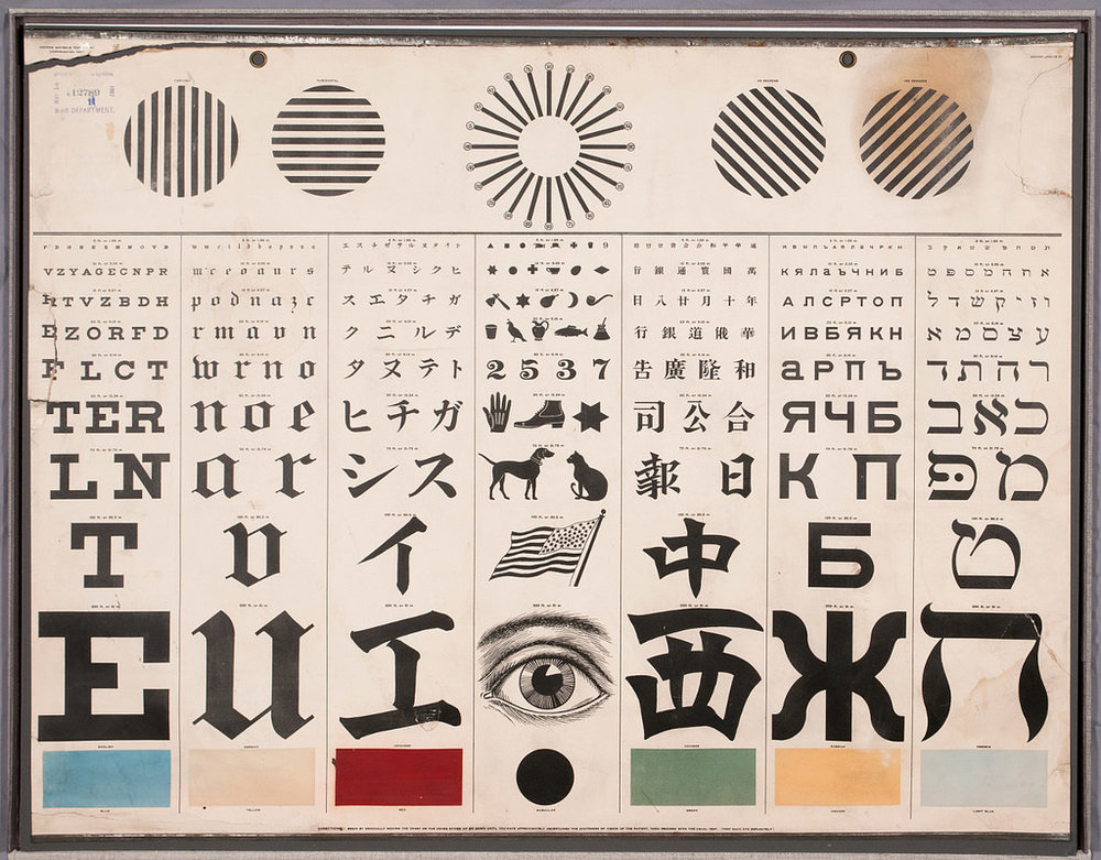 George Mayerle's Eye Test Chart (ca. 1907)