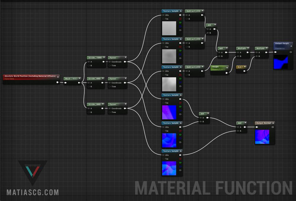Material Function that controls the displacement of the water, used in several other shaders throughout the scene.