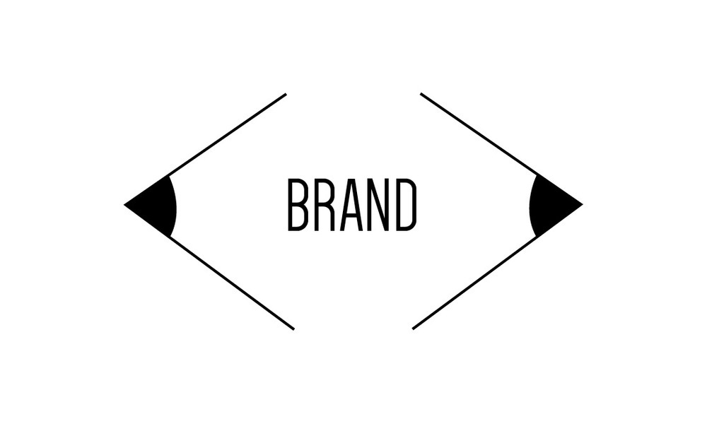 Custom made Brand Strategy and Marketing Communication plans