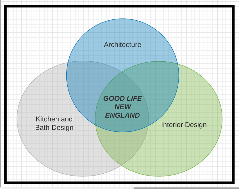Venn diagram 3.png