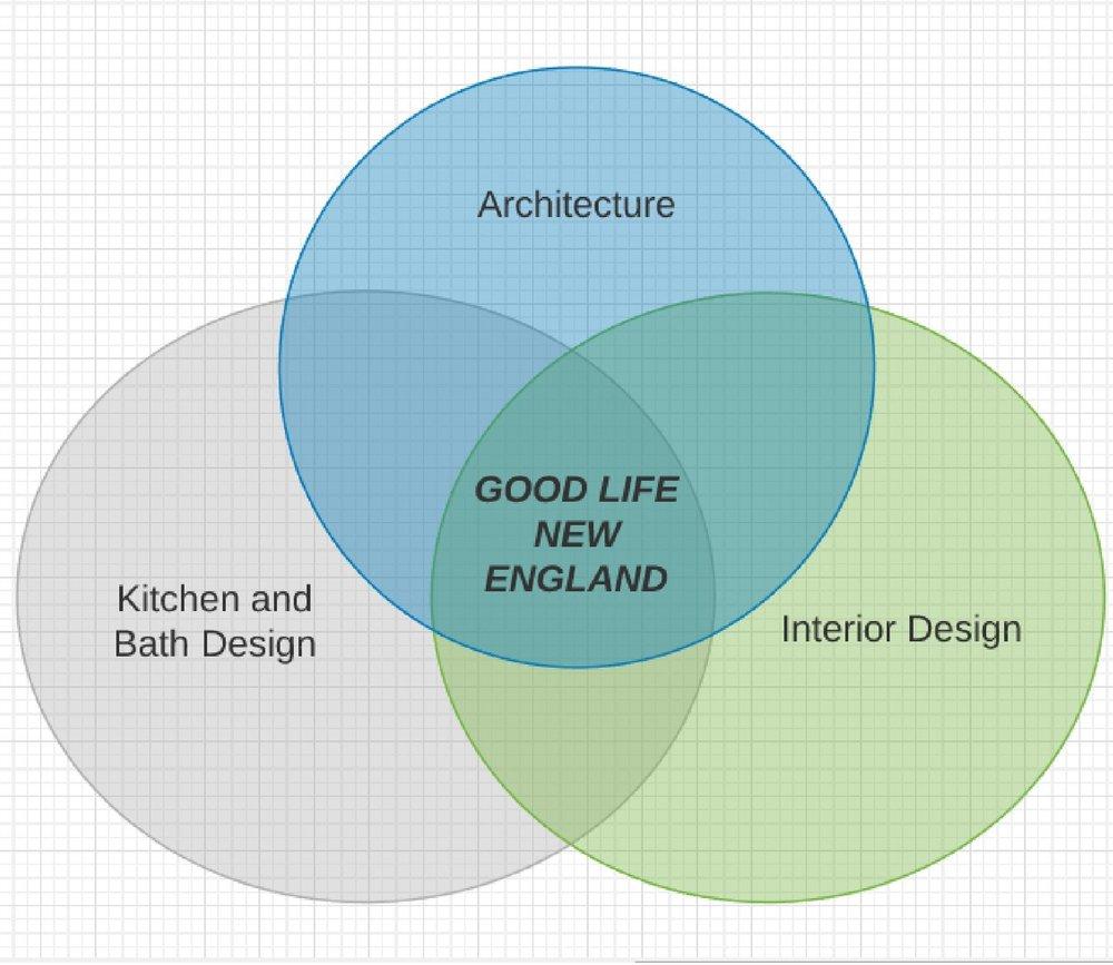 Venn Diagram 2.jpg