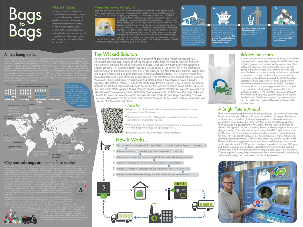 Wicked Solutions Wege Prize Presentation 2.jpg