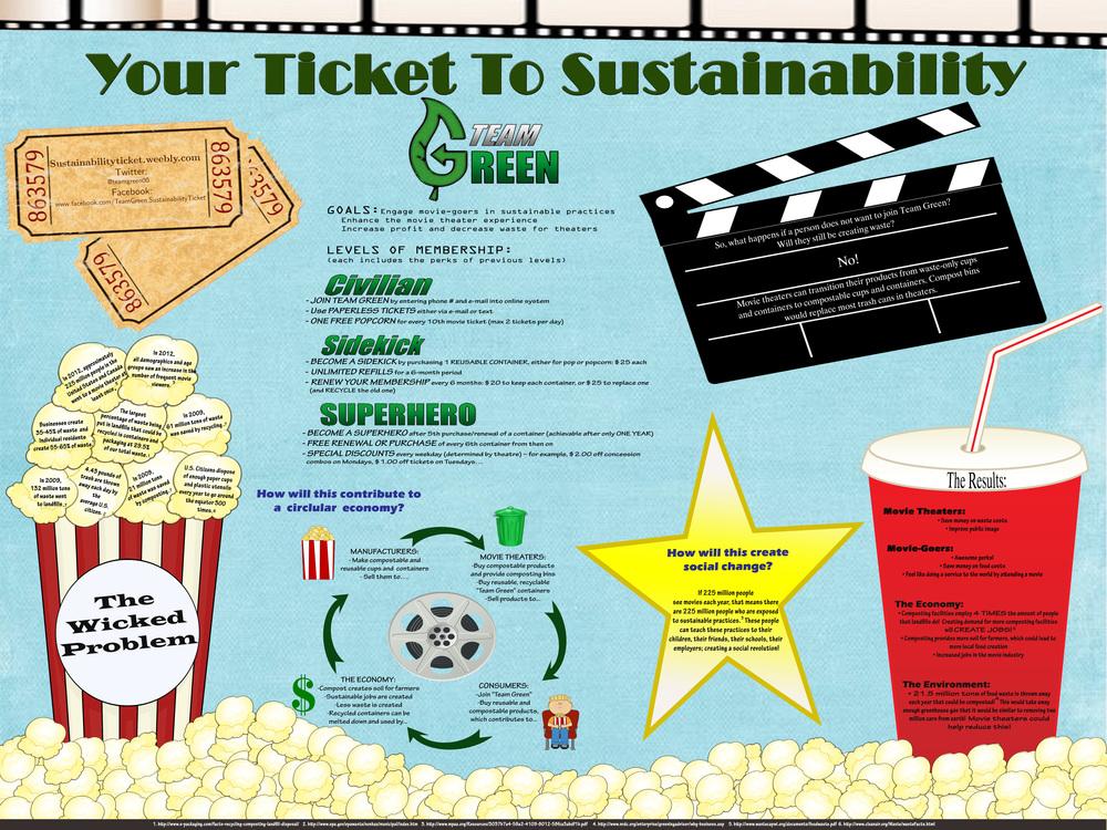 Gang Green Wege Prize.jpg