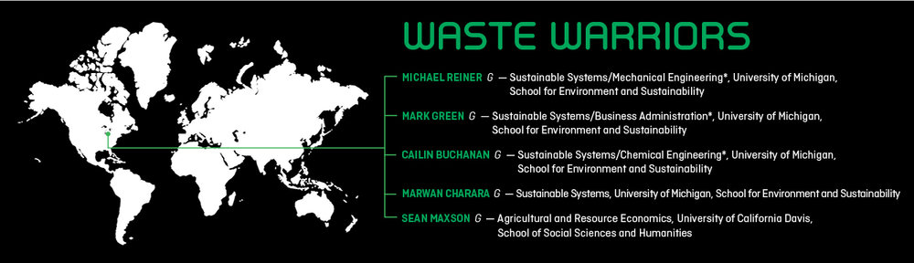 Waste Warriors_Updated.jpg
