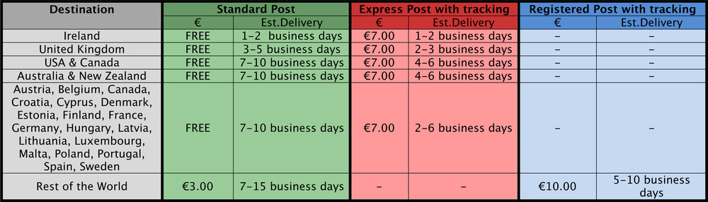 Business days are Monday to Friday, not including Saturdays, Sundays or public holidays. Delivery times are estimated: from time to time items are delayed within the postal system and this is beyond our control.