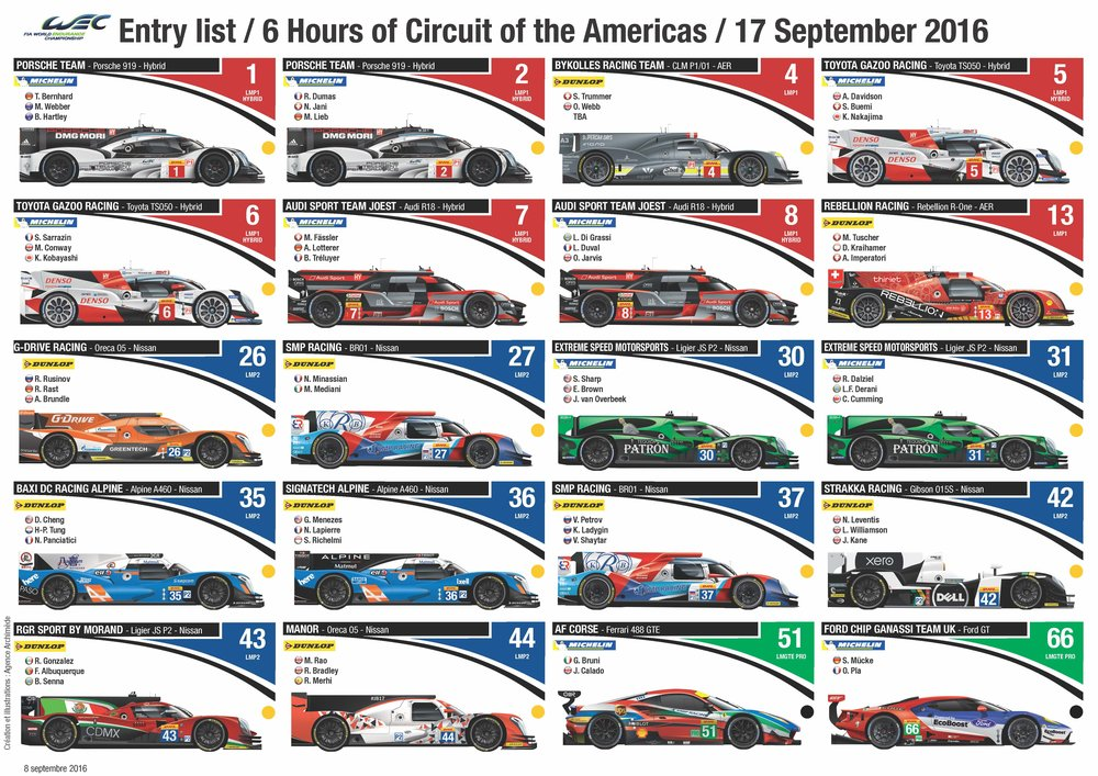 WEC 2016_Spotter_Guide_COTA_Page_1.jpg