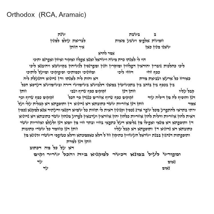 Aramaic ketubah text