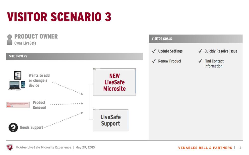 McAfee LiveSafe™ Marketing Page — Cadenza Wang