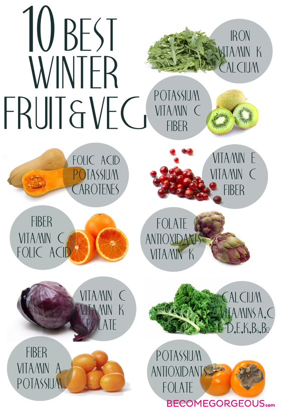 gallery_big_best-winter-fruits-and-vegetables.jpg